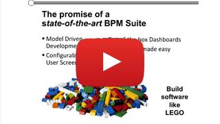 Managing Unstructured Processes with AdHoc BPM Framework